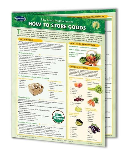How to Store Goods Raw Vegan Chart