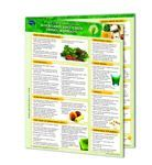 Wheatgrass Juice, Green Drinks, & Sprouts Chart